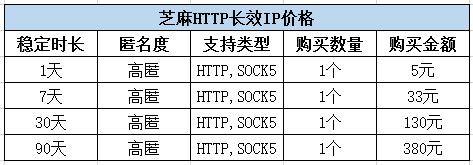 芝麻HTTP长效IP价格